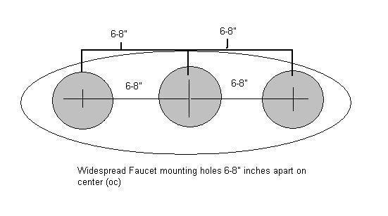 Widespread Faucet Mounting Holes Diagram Diy Home Repair